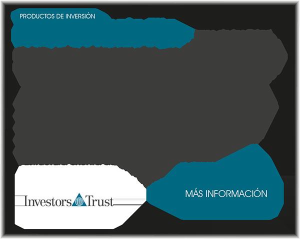 fondoinvestors