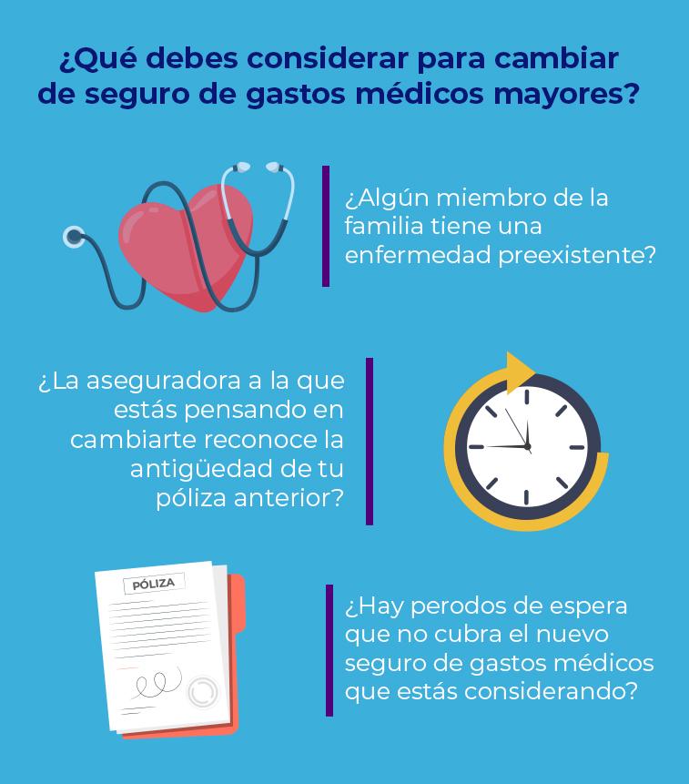 Cambiar de seguro de gastos médicos mayores